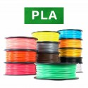 PLA Standard