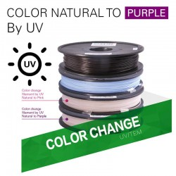 Color Changing By UV