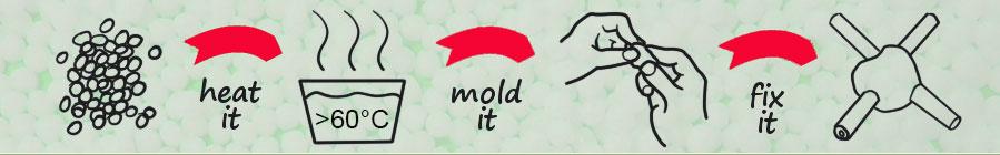 Flow Morph